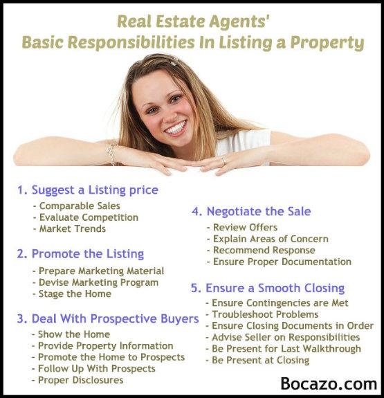 Listing Agents Responsibilities