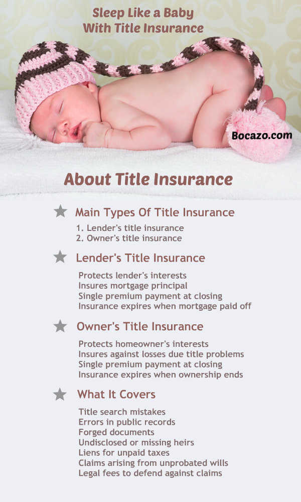 About Title Insurance